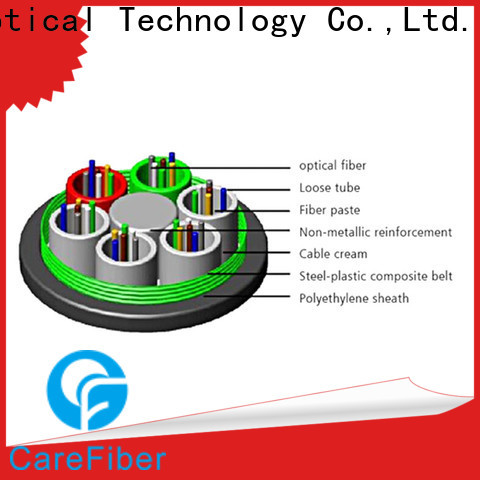 cost-effective fiber optic kit gyfty buy now for communication