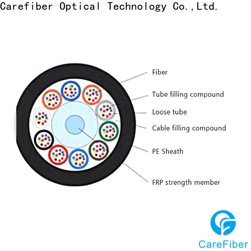 cost-effective outdoor fiber patch cable gyta53 buy now for merchant