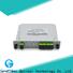 Carefiber 02 plc splitter trader for industry