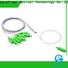 Carefiber quality assurance optical splitter best buy trader for communication