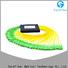 Carefiber splitter optical splitter trader for global market