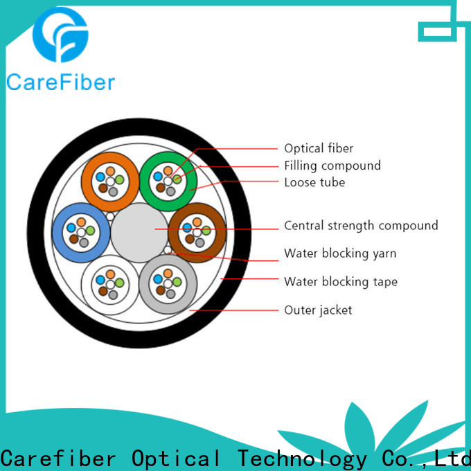 Carefiber gcyfxty single mode fiber optic cable order online for communication