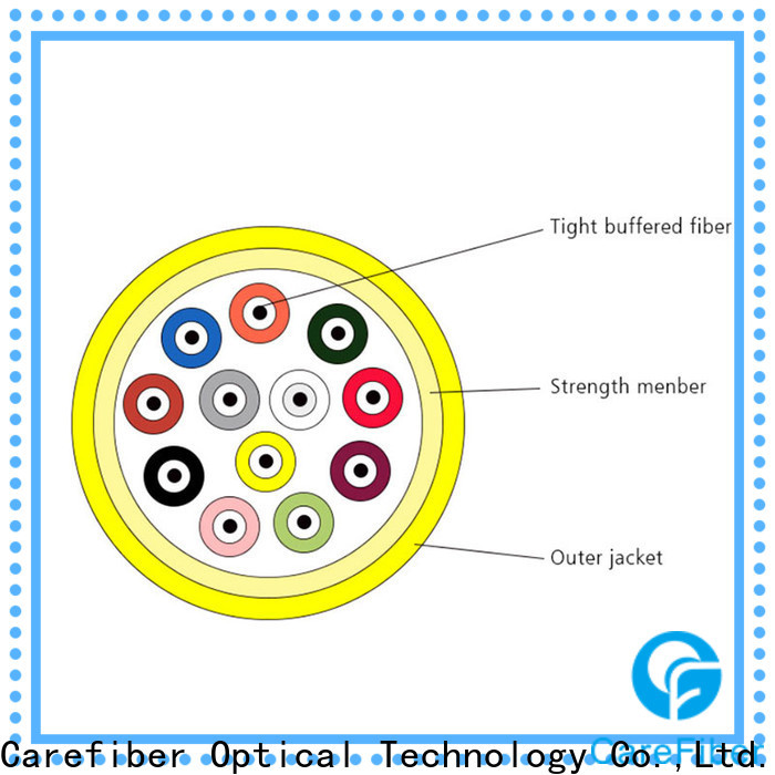 Carefiber high quality cable optica maker for building