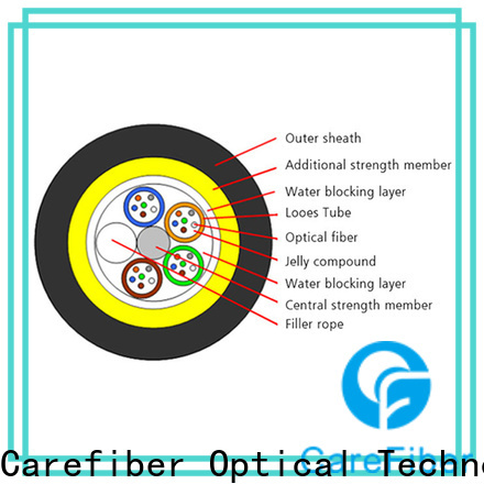 Carefiber adss aerial fiber cable made in China for communication
