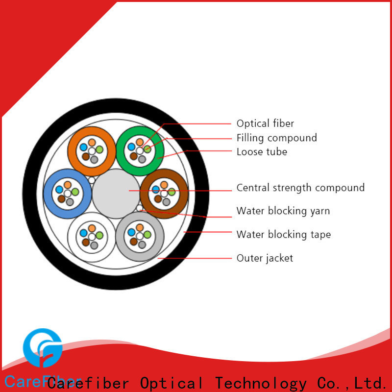 Carefiber gcyfy fiber optic light cable order online for importer