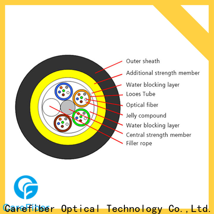 Carefiber cable fiber cable types made in China for communication