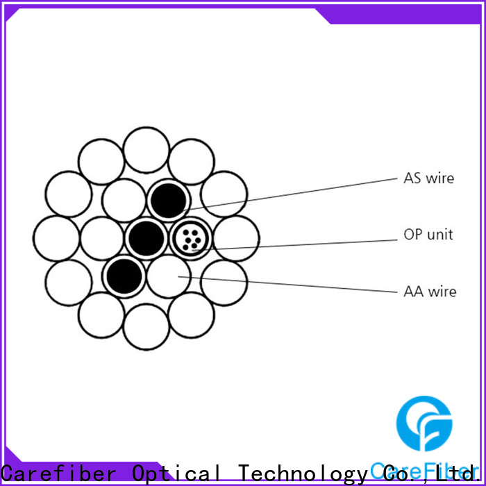 high quality opgw cable opgw great deal for wholesale