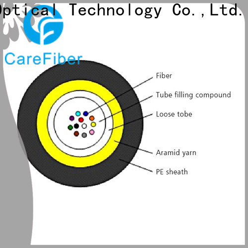credible fiber optic light cable gcyfy manufacturer for communication